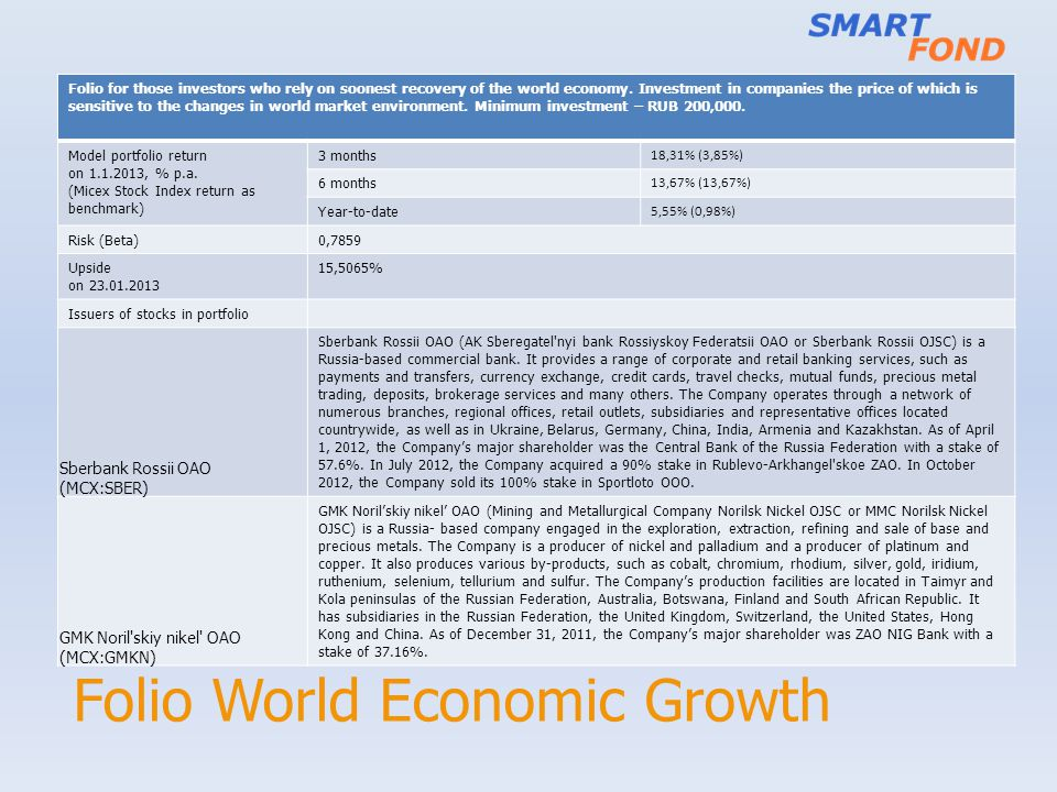 Folio World Economic Growth Folio for those investors who rely on soonest recovery of the world economy.
