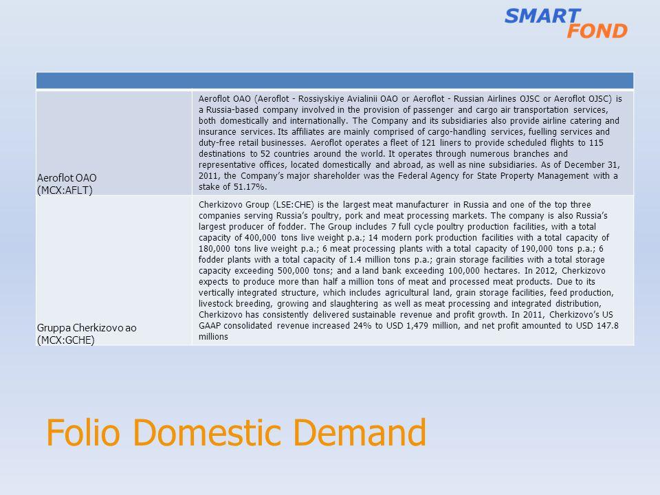 Folio Domestic Demand Aeroflot OAO (MCX:AFLT) Aeroflot OAO (Aeroflot - Rossiyskiye Avialinii OAO or Aeroflot - Russian Airlines OJSC or Aeroflot OJSC)