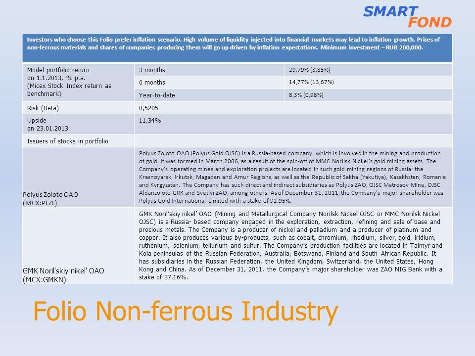 Folio Non-ferrous Industry Investors who choose this Folio prefer inflation scenario.