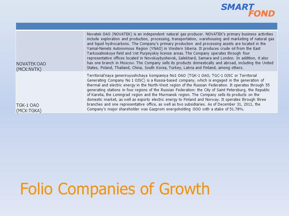 Folio Companies of Growth NOVATEK OAO (MCX:NVTK) Novatek OAO (NOVATEK) is an independent natural gas producer. NOVATEKs primary business activities in