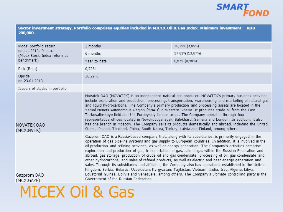 MICEX Oil & Gas Sector investment strategy.