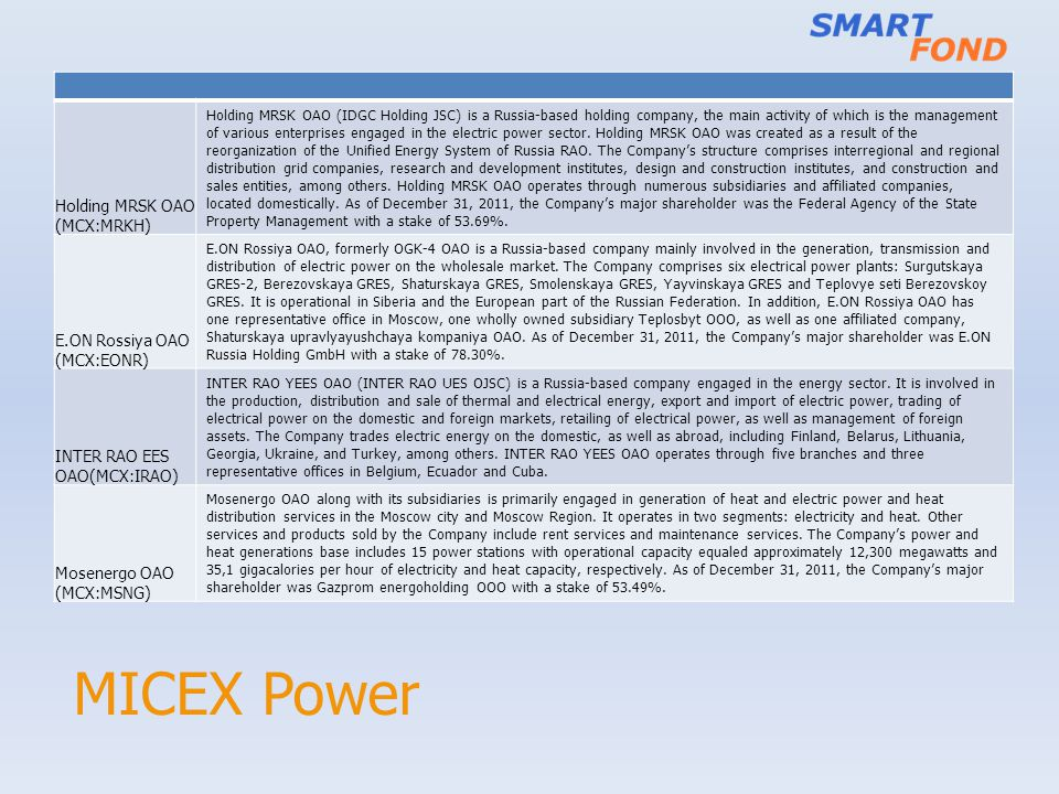 MICEX Power Holding MRSK OAO (MCX:MRKH) Holding MRSK OAO (IDGC Holding JSC) is a Russia-based holding company, the main activity of which is the management of various enterprises engaged in the electric power sector.