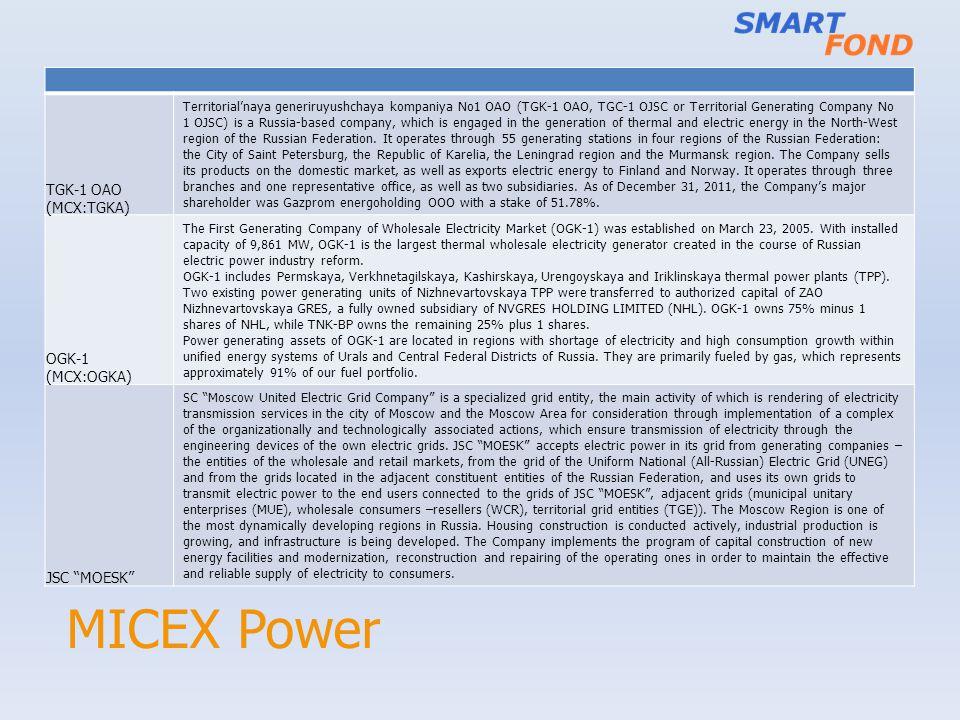 MICEX Power TGK-1 OAO (MCX:TGKA) Territorialnaya generiruyushchaya kompaniya No1 OAO (TGK-1 OAO, TGC-1 OJSC or Territorial Generating Company No 1 OJS