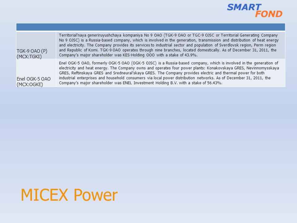 MICEX Power TGK-9 OAO (P) (MCX:TGKI) Territorialnaya generiruyushchaya kompaniya No 9 OAO (TGK-9 OAO or TGC-9 OJSC or Territorial Generating Company N