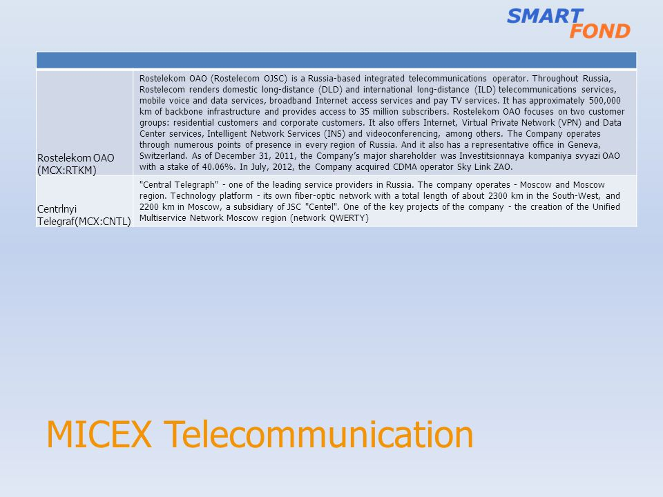 MICEX Telecommunication Rostelekom OAO (MCX:RTKM) Rostelekom OAO (Rostelecom OJSC) is a Russia-based integrated telecommunications operator.