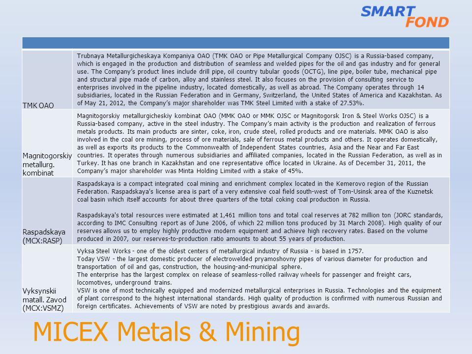 MICEX Metals & Mining TMK OAO Trubnaya Metallurgicheskaya Kompaniya OAO (TMK OAO or Pipe Metallurgical Company OJSC) is a Russia-based company, which
