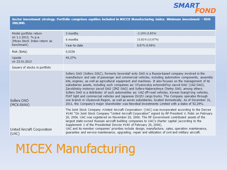 MICEX Manufacturing Sector investment strategy.