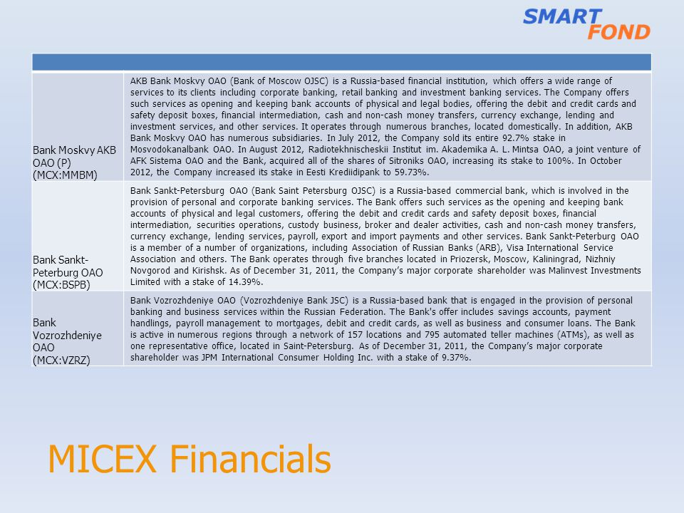 MICEX Financials Bank Moskvy AKB OAO (P) (MCX:MMBM) AKB Bank Moskvy OAO (Bank of Moscow OJSC) is a Russia-based financial institution, which offers a