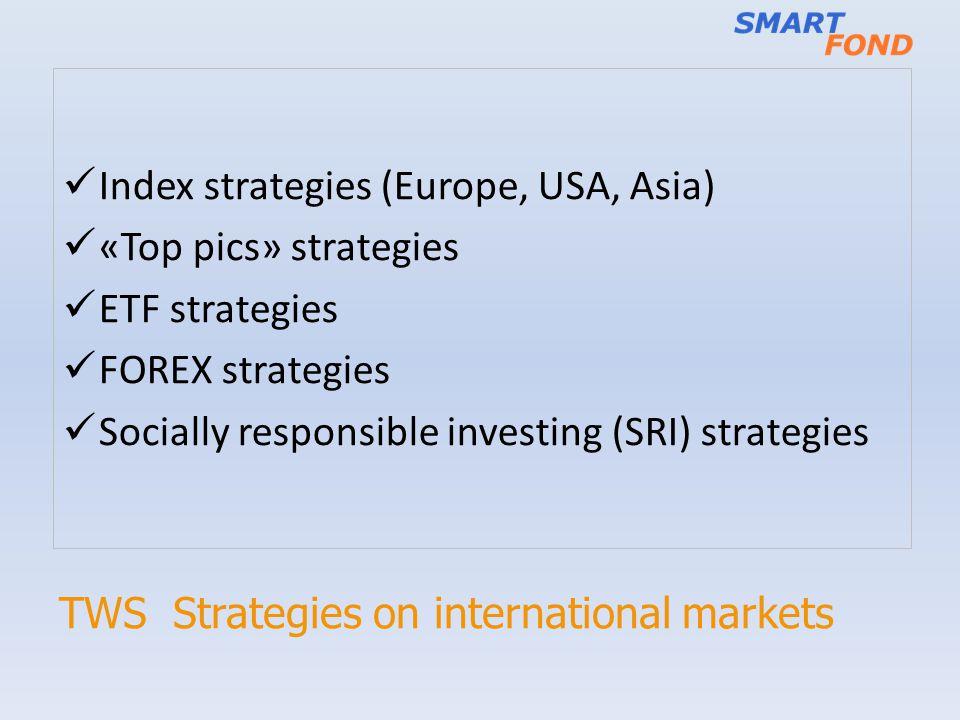 TWS Strategies on international markets Index strategies (Europe, USA, Asia) «Top pics» strategies ETF strategies FOREX strategies Socially responsibl