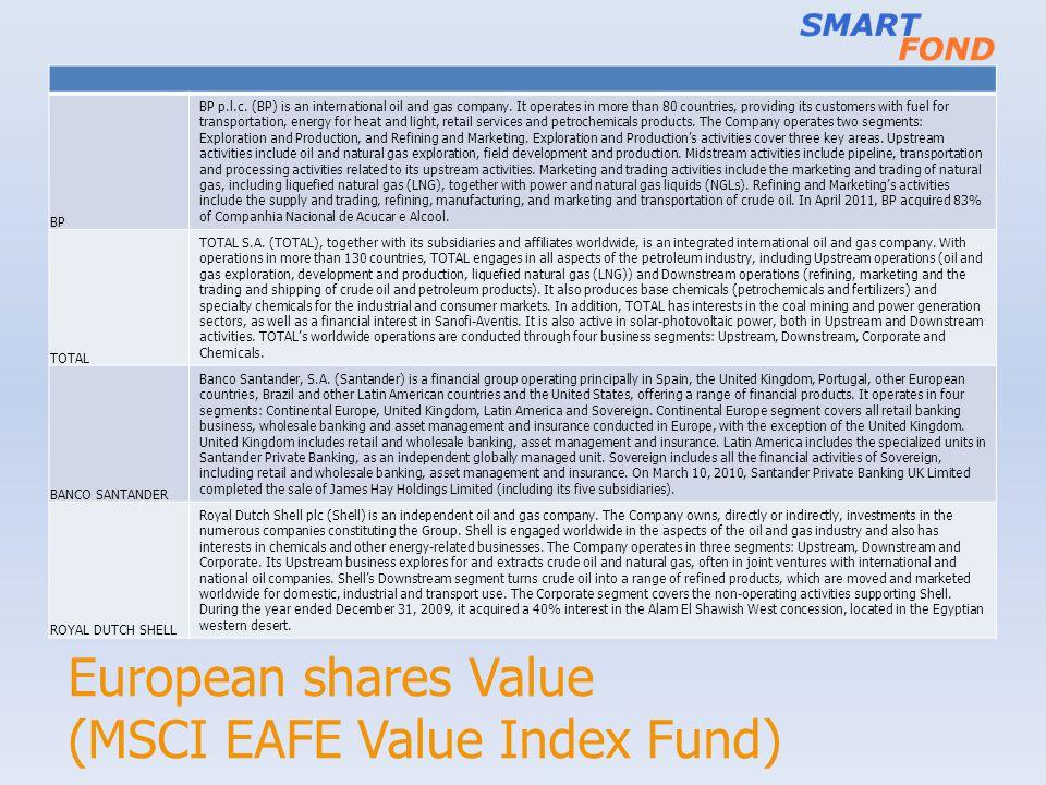 European shares Value (MSCI EAFE Value Index Fund) BP BP p.l.c.
