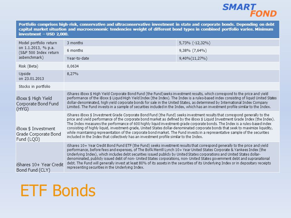 ETF Bonds Portfolio comprises high-risk, conservative and ultraconservative investment in state and corporate bonds. Depending on debt capital market