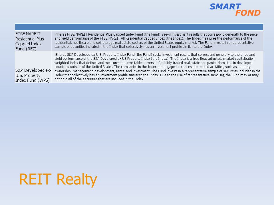 REIT Realty FTSE NAREIT Residential Plus Capped Index Fund (REZ) inheres FTSE NAREIT Residential Plus Capped Index Fund (the Fund), seeks investment results that correspond generally to the price and yield performance of the FTSE NAREIT All Residential Capped Index (the Index).