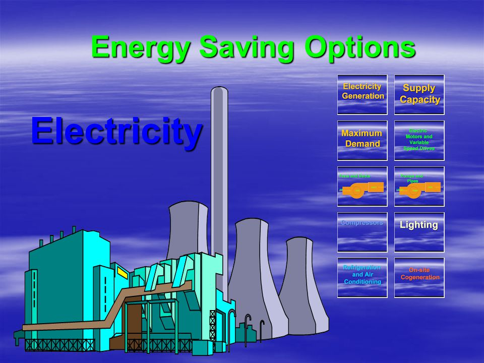 The Reduction of Maximum Demand It should be noted that each kW saved by electricity conservation, also saves 1 kVA of maximum demand charges