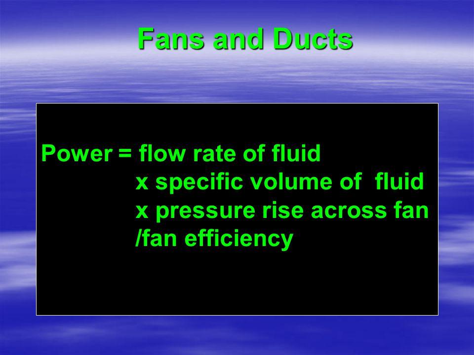 Fans and Ducts ac Power = flow rate of fluid x specific volume of fluid x pressure rise across fan /fan efficiency
