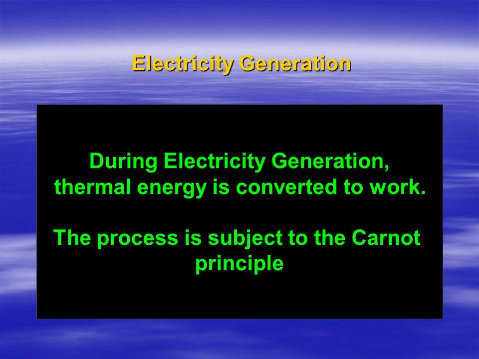 Carnot Principle W = Q s -Q r Efficiency = W/ Q s = Q s -Q r Q s (Q = m c p T) So, Efficiency = T s -T r T s Heat Supplied, Q s at T s Heat Rejected, Q r at T r Work, W (Temperatures in degrees K)