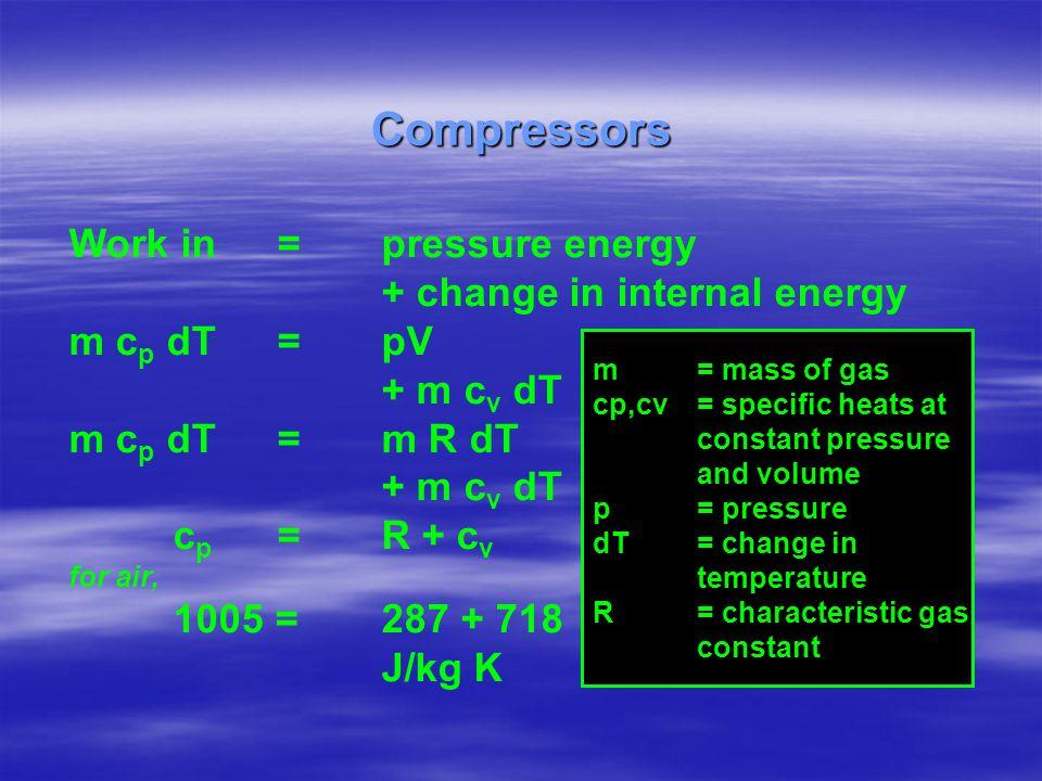 Compressors Work in = pressure energy + change in internal energy m c p dT =pV + m c v dT m c p dT =m R dT + m c v dT c p =R + c v for air, 1005 = 287