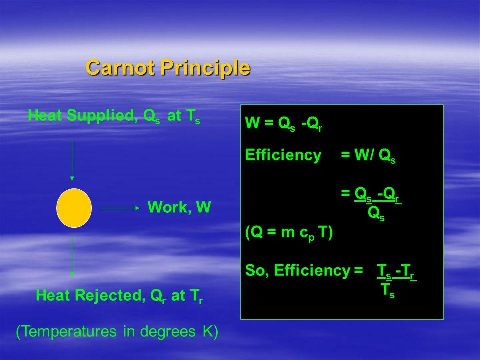 Carnot Principle W = Q s -Q r Efficiency = W/ Q s = Q s -Q r Q s (Q = m c p T) So, Efficiency = T s -T r T s Heat Supplied, Q s at T s Heat Rejected,