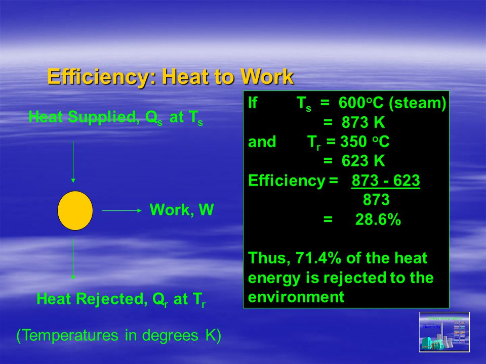 Efficiency: Heat to Work If T s = 600 o C (steam) = 873 K and T r = 350 o C = 623 K Efficiency = 873 - 623 873 = 28.6% Thus, 71.4% of the heat energy
