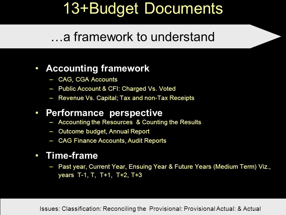 6/5/201402/07/0717 13+Budget Documents Accounting framework –CAG, CGA Accounts –Public Account & CFI: Charged Vs.