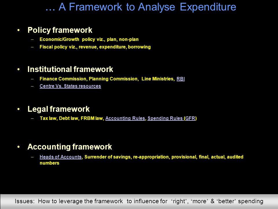6/5/201402/07/07... A Framework to Analyse Expenditure Policy framework –Economic/Growth policy viz., plan, non-plan –Fiscal policy viz., revenue, exp