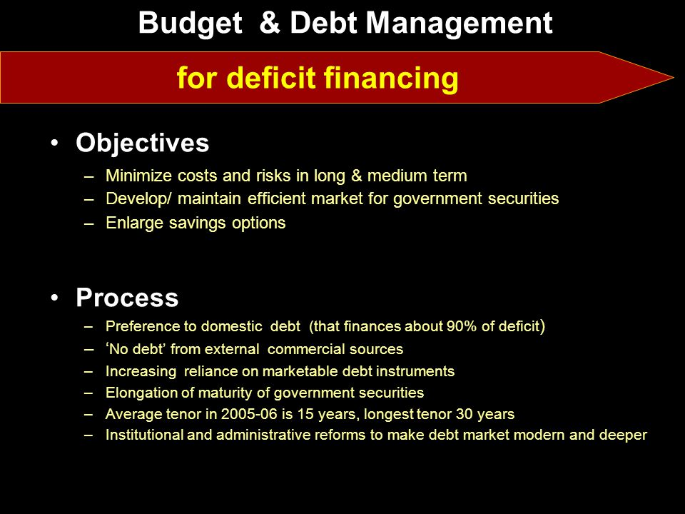 6/5/201402/07/0727 Budget & Debt Management Objectives –Minimize costs and risks in long & medium term –Develop/ maintain efficient market for government securities –Enlarge savings options Process –Preference to domestic debt (that finances about 90% of deficit ) – No debt from external commercial sources –Increasing reliance on marketable debt instruments –Elongation of maturity of government securities –Average tenor in 2005-06 is 15 years, longest tenor 30 years –Institutional and administrative reforms to make debt market modern and deeper for deficit financing