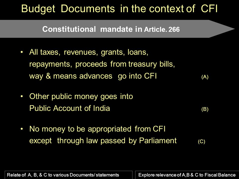 8 Budget Documents in the context of CFI All taxes, revenues, grants, loans, repayments, proceeds from treasury bills, way & means advances go into CFI (A) Other public money goes into Public Account of India (B) No money to be appropriated from CFI except through law passed by Parliament (C) Constitutional mandate in Article.