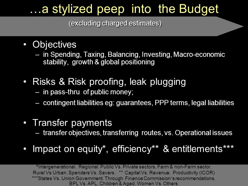 9 …a stylized peep into the Budget Objectives –in Spending, Taxing, Balancing, Investing, Macro-economic stability, growth & global positioning Risks & Risk proofing, leak plugging –in pass-thru of public money; –contingent liabilities eg: guarantees, PPP terms, legal liabilities Transfer payments –transfer objectives, transferring routes, vs.