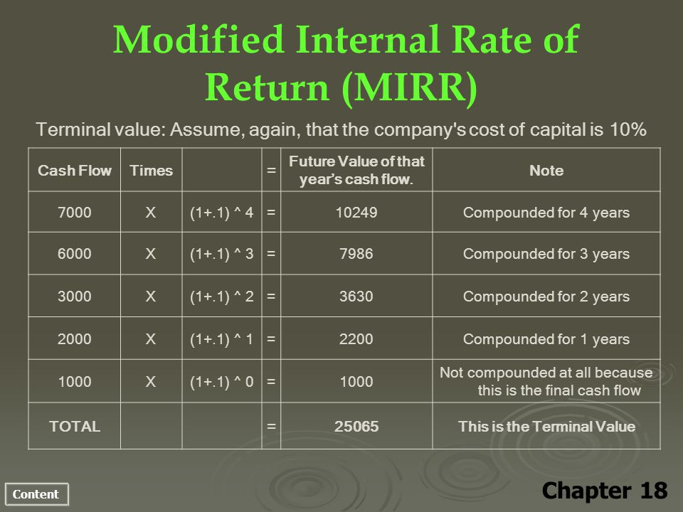 Content Modified Internal Rate of Return (MIRR) Terminal value: Assume, again, that the company s cost of capital is 10% Chapter 18 Cash FlowTimes= Future Value of that years cash flow.