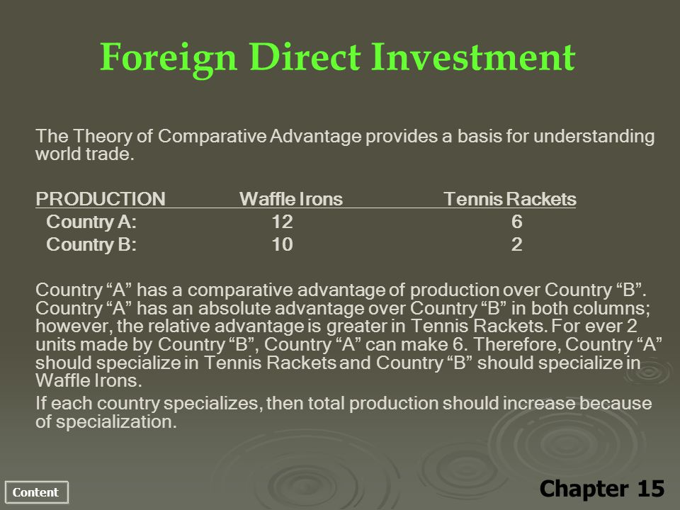 Content Foreign Direct Investment Chapter 15 The Theory of Comparative Advantage provides a basis for understanding world trade.