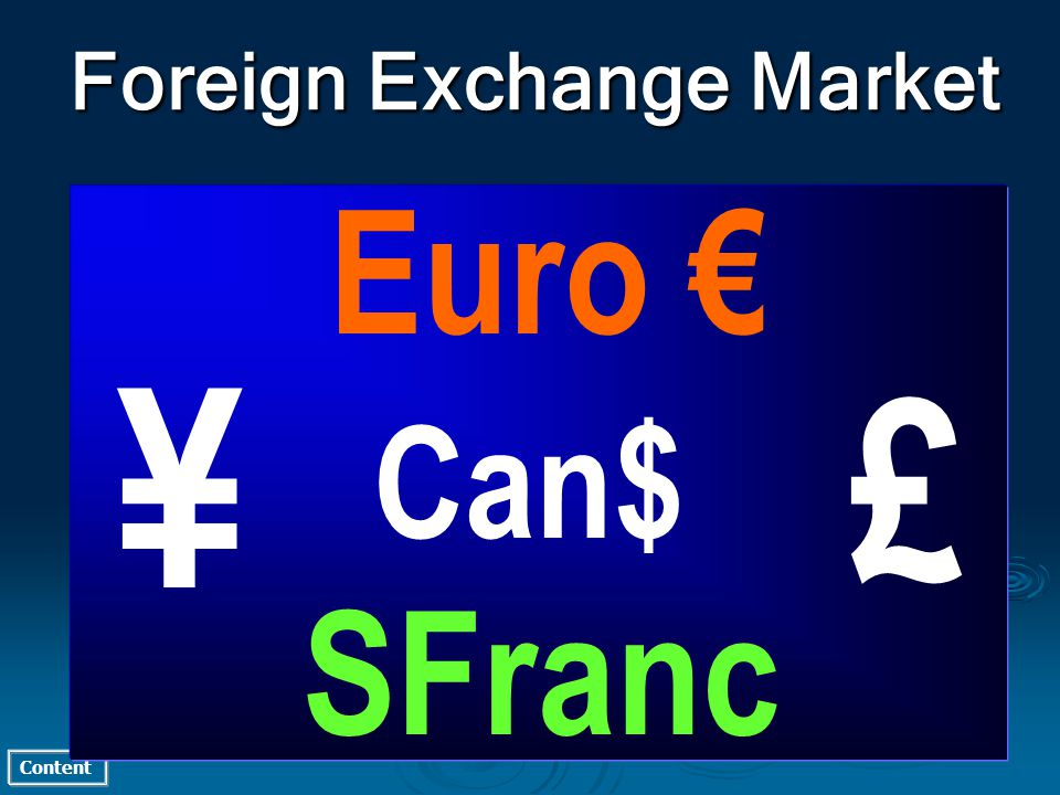 Content Foreign Exchange Market Euro £ Can$ SFranc ¥