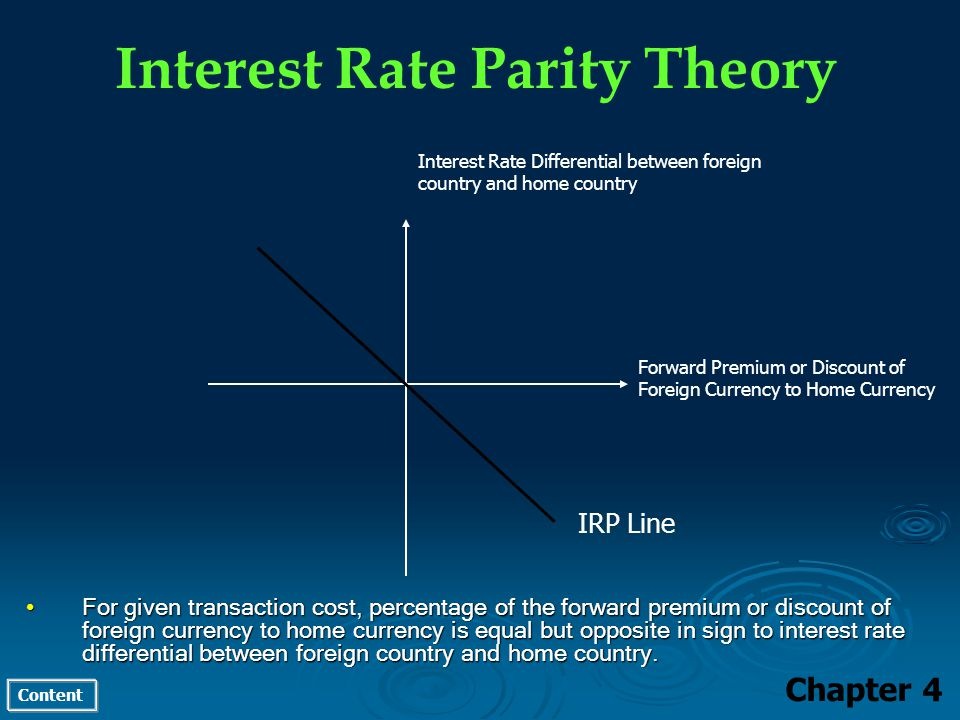 Content Interest Rate Parity Theory Chapter 4 For given transaction cost, percentage of the forward premium or discount of foreign currency to home currency is equal but opposite in sign to interest rate differential between foreign country and home country.For given transaction cost, percentage of the forward premium or discount of foreign currency to home currency is equal but opposite in sign to interest rate differential between foreign country and home country.
