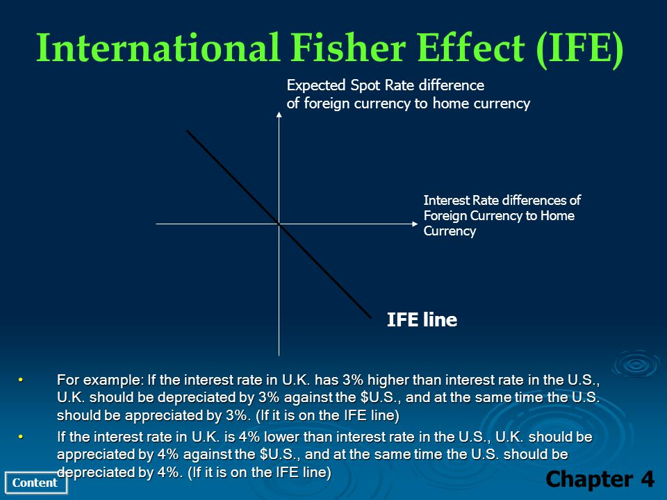 Content International Fisher Effect (IFE) Chapter 4 For example: If the interest rate in U.K. has 3% higher than interest rate in the U.S., U.K. shoul