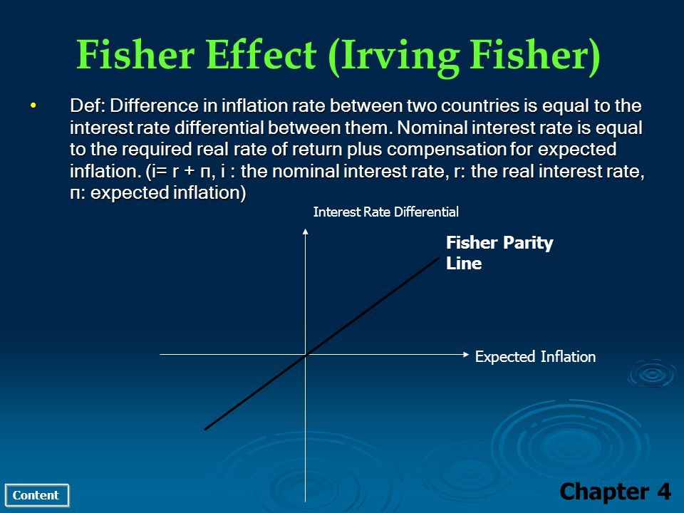 Content Fisher Effect (Irving Fisher) Chapter 4 Def: Difference in inflation rate between two countries is equal to the interest rate differential bet