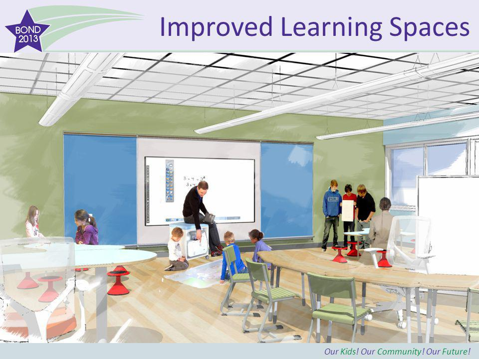 Our Kids! Our Community! Our Future! Improved Learning Spaces