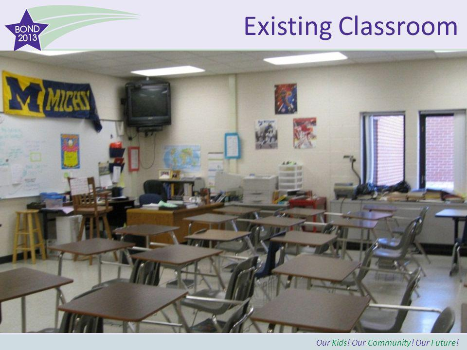 Our Kids! Our Community! Our Future! Existing Classroom
