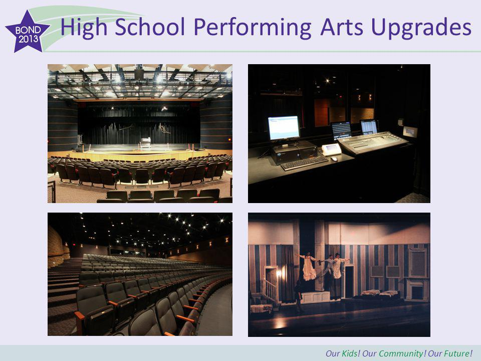 Our Kids! Our Community! Our Future! High School Performing Arts Upgrades