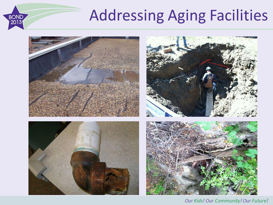 Our Kids! Our Community! Our Future! Addressing Aging Facilities