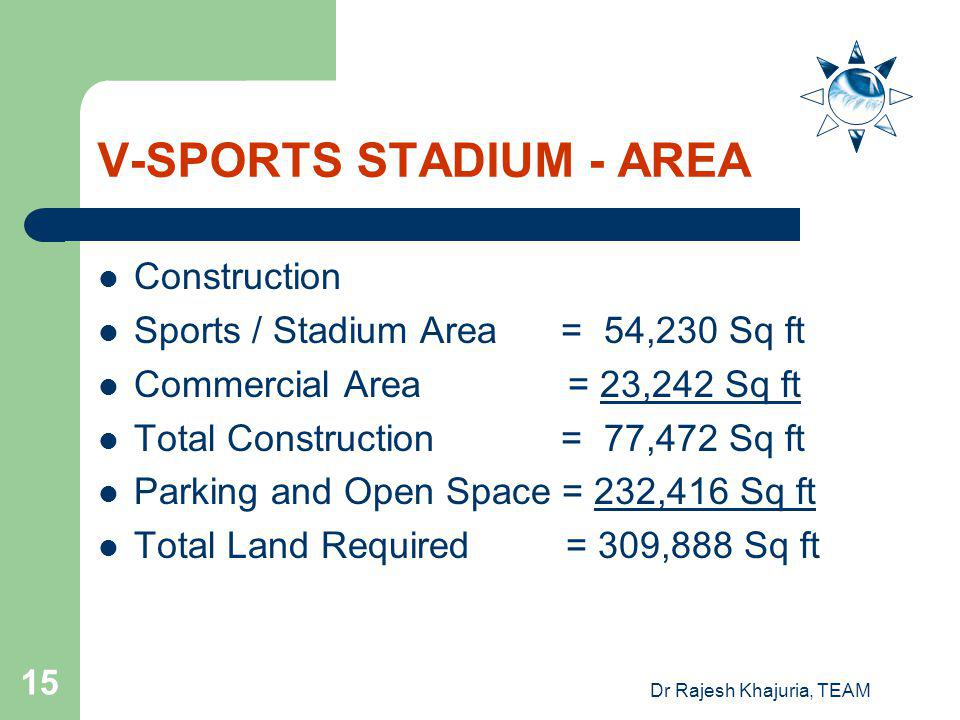 Dr Rajesh Khajuria, TEAM 15 V-SPORTS STADIUM - AREA Construction Sports / Stadium Area = 54,230 Sq ft Commercial Area = 23,242 Sq ft Total Construction = 77,472 Sq ft Parking and Open Space = 232,416 Sq ft Total Land Required = 309,888 Sq ft