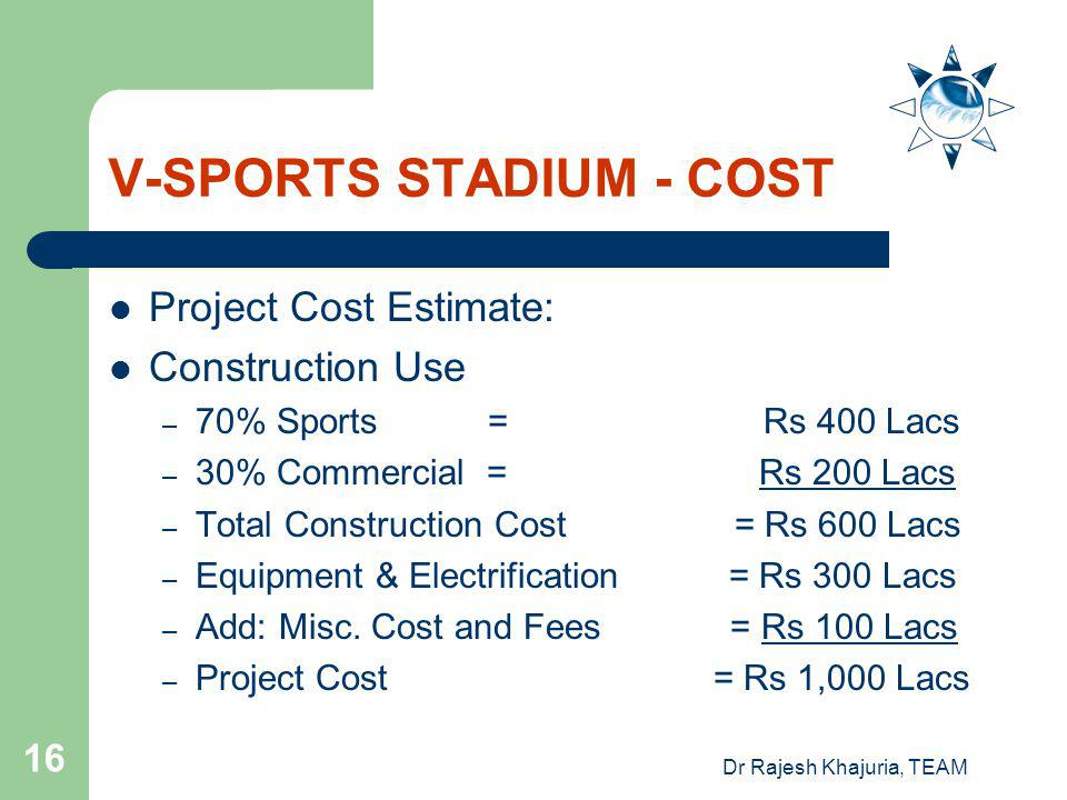 Dr Rajesh Khajuria, TEAM 16 V-SPORTS STADIUM - COST Project Cost Estimate: Construction Use – 70% Sports = Rs 400 Lacs – 30% Commercial = Rs 200 Lacs – Total Construction Cost = Rs 600 Lacs – Equipment & Electrification = Rs 300 Lacs – Add: Misc.