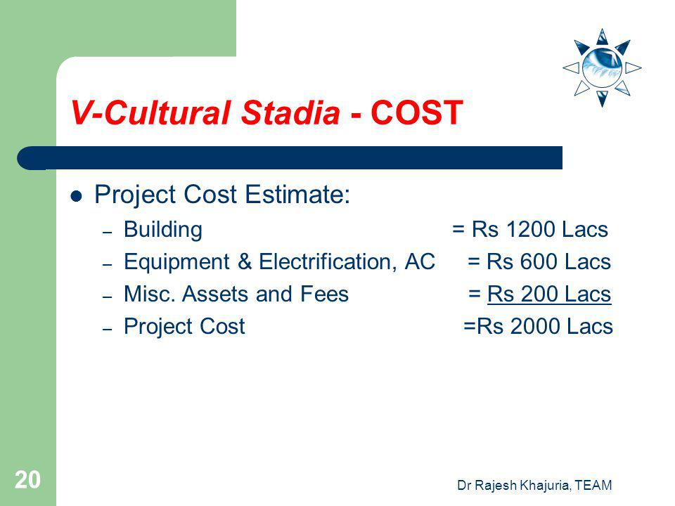 Dr Rajesh Khajuria, TEAM 20 V-Cultural Stadia - COST Project Cost Estimate: – Building = Rs 1200 Lacs – Equipment & Electrification, AC = Rs 600 Lacs – Misc.