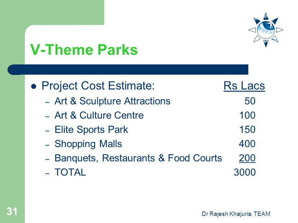 Dr Rajesh Khajuria, TEAM 31 V-Theme Parks Project Cost Estimate: Rs Lacs – Art & Sculpture Attractions 50 – Art & Culture Centre 100 – Elite Sports Park 150 – Shopping Malls 400 – Banquets, Restaurants & Food Courts 200 – TOTAL 3000