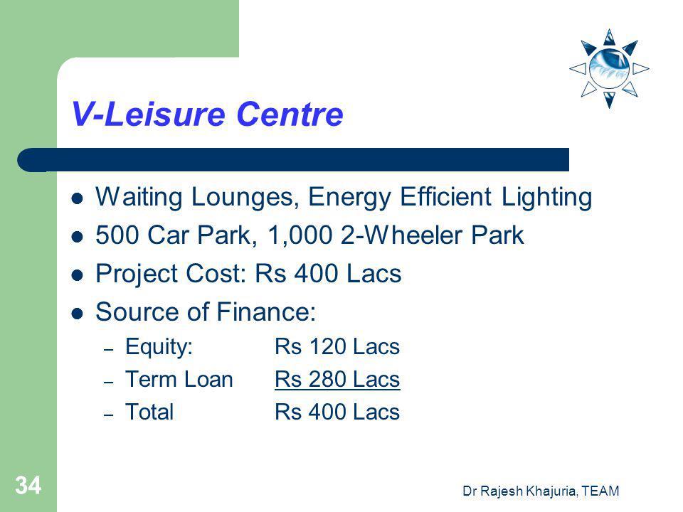Dr Rajesh Khajuria, TEAM 34 V-Leisure Centre Waiting Lounges, Energy Efficient Lighting 500 Car Park, 1,000 2-Wheeler Park Project Cost: Rs 400 Lacs Source of Finance: – Equity: Rs 120 Lacs – Term LoanRs 280 Lacs – TotalRs 400 Lacs