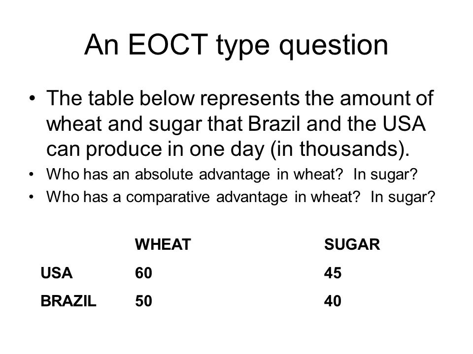 An EOCT type question The table below represents the amount of wheat and sugar that Brazil and the USA can produce in one day (in thousands). Who has