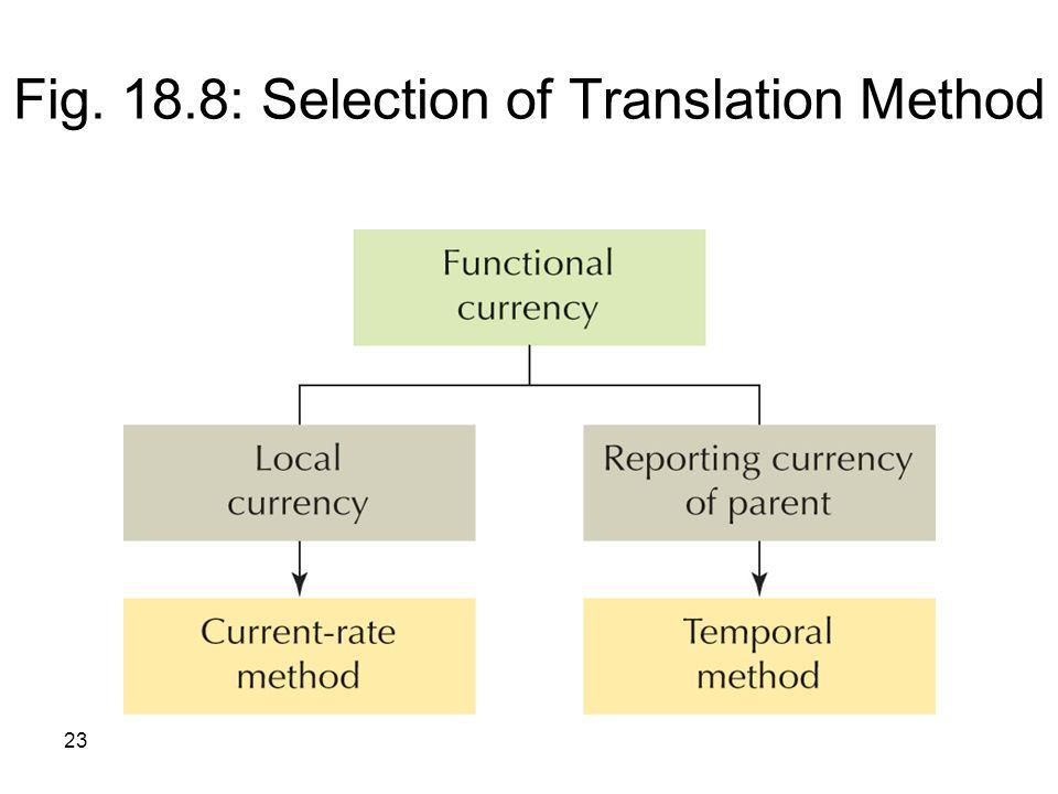 23 Fig. 18.8: Selection of Translation Method