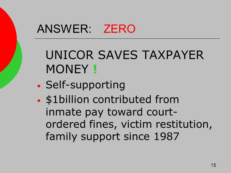 15 ANSWER: ZERO UNICOR SAVES TAXPAYER MONEY .