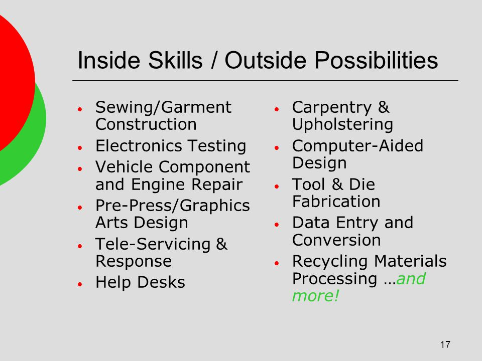 17 Inside Skills / Outside Possibilities Sewing/Garment Construction Electronics Testing Vehicle Component and Engine Repair Pre-Press/Graphics Arts Design Tele-Servicing & Response Help Desks Carpentry & Upholstering Computer-Aided Design Tool & Die Fabrication Data Entry and Conversion Recycling Materials Processing …and more!