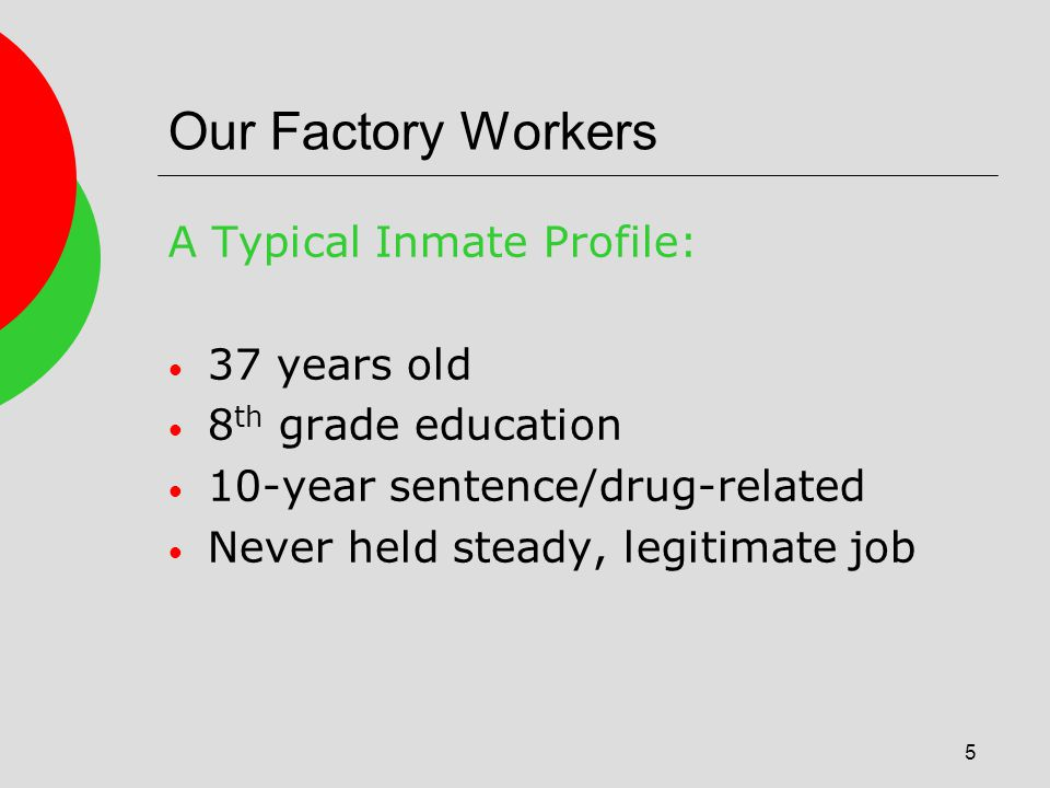 6 Early Prison Industries Early federal inmate workers were contracted out to states and localities to earn their keep