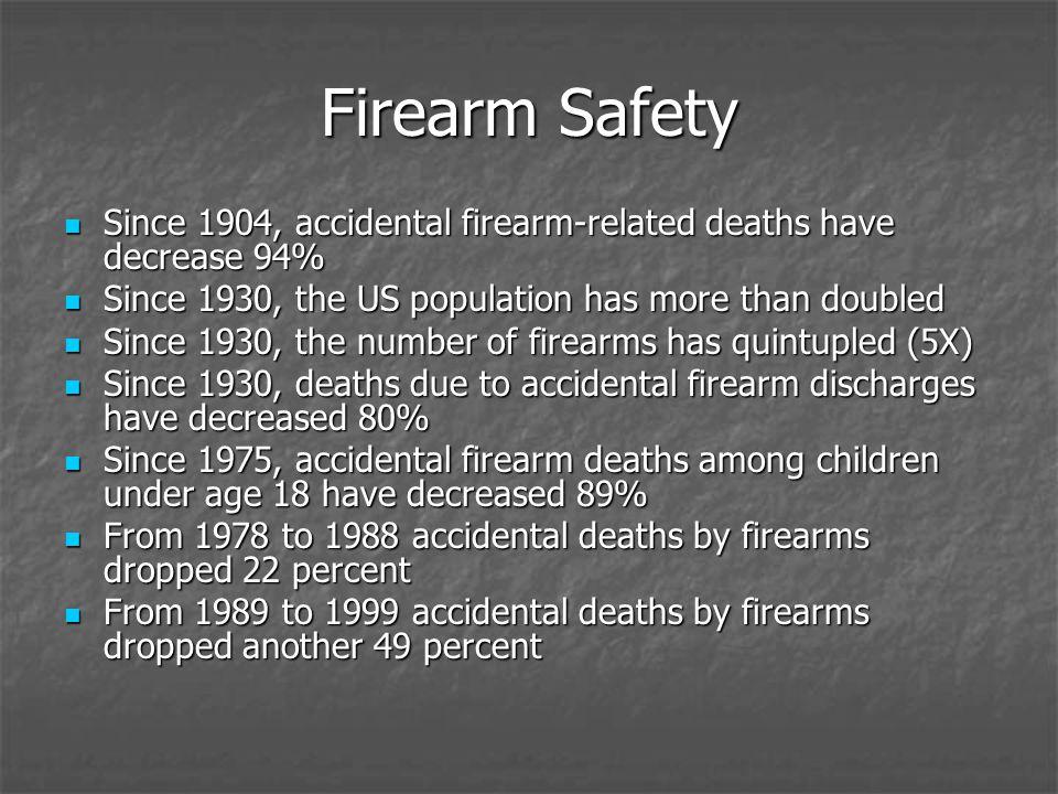 Firearm Safety Since 1904, accidental firearm-related deaths have decrease 94% Since 1904, accidental firearm-related deaths have decrease 94% Since 1