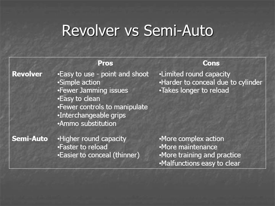 Revolver vs Semi-Auto ProsCons Revolver Easy to use - point and shoot Simple action Fewer Jamming issues Easy to clean Fewer controls to manipulate In