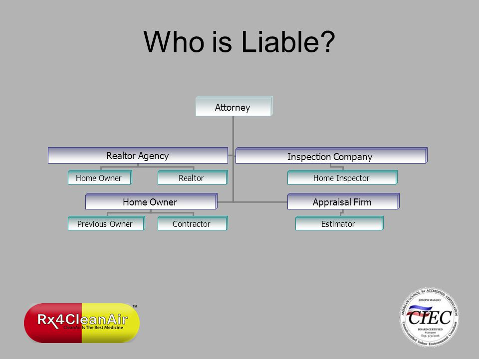 Who is Liable.